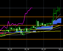fxEURJPY180823end