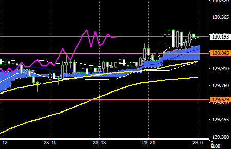 fxEURJPY180828END