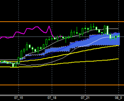 fxEURUSD180807END