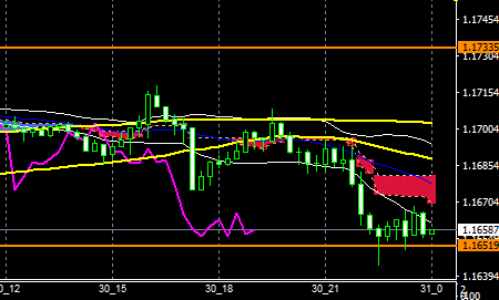 fxEURUSD180830END