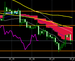 fxEURJPY180831END