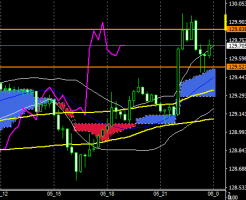 fxEURJPY180905END