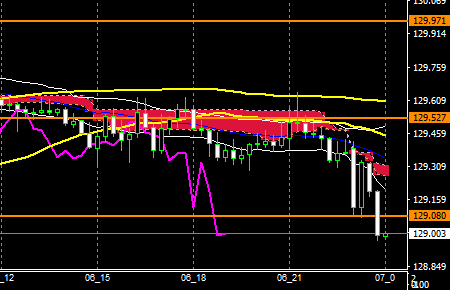 fxEURJPY180906end
