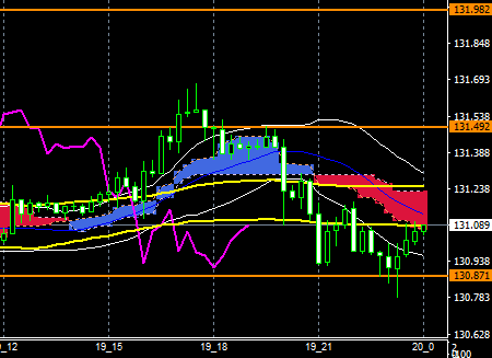 fxEURJPY180919END