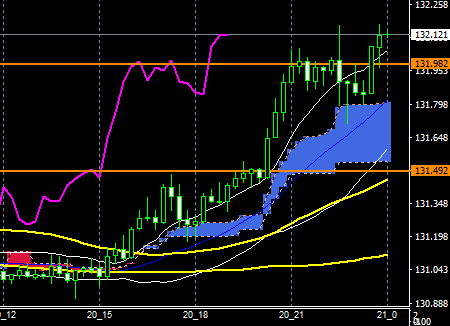 fxEURJPY180920END