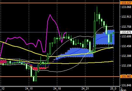 fxEURJPY180924END