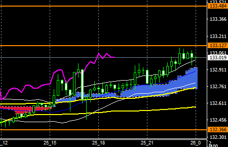 fxEURJPY180925END