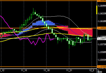 fxEURUSD180911END