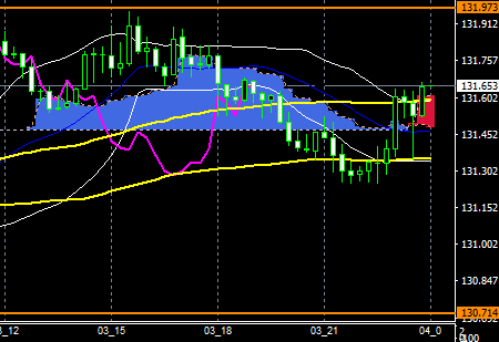 fxEURJPY181003END