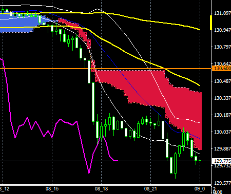 fxEURJPY181008END