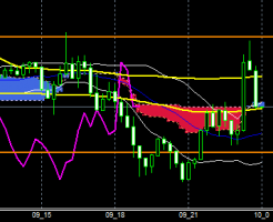 fxEURJPY181009END