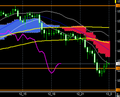 fxEURJPY181012end