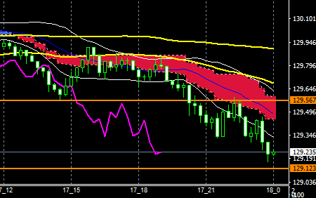 fxEURJPY181017END