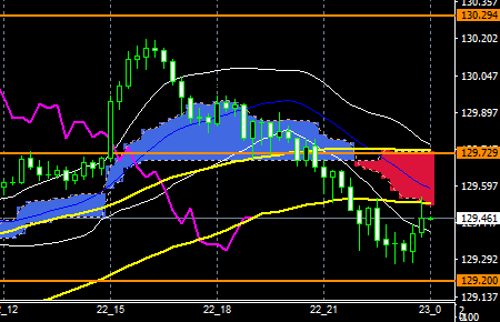 fxEURJPY181022END
