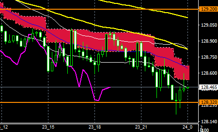 fxEURJPY181023END