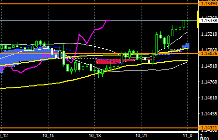 fxEURUSD181010END