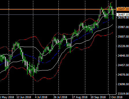 nydow1d18100703