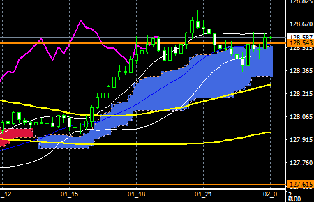 fxEURJPY181101END