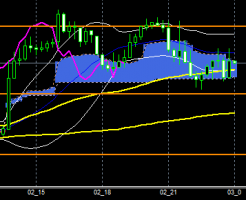 fxEURJPY181102end