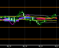 fxEURJPY181108END