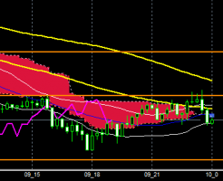 fxEURJPY181109END
