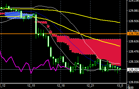 fxEURJPY181112END