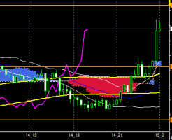 fxEURJPY181114END