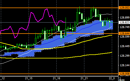fxEURJPY181121END