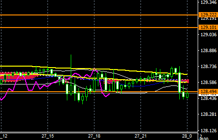 fxEURJPY181127end