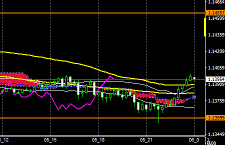 fxEURUSD181105END