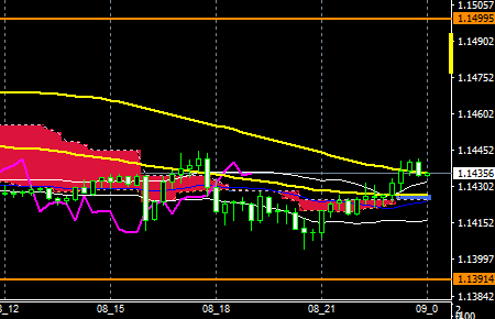 fxEURUSD181108END