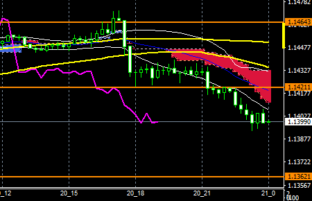 fxEURUSD181120END