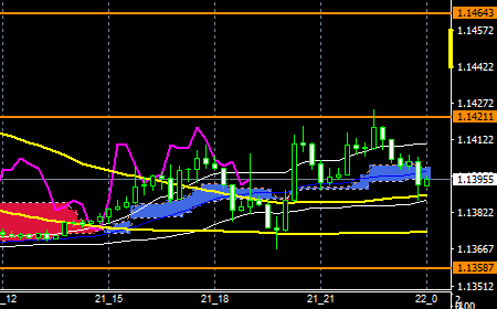 fxEURUSD181121END