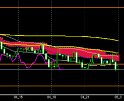 fxEURJPY181204END