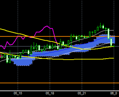 fxEURJPY181205end