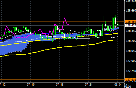 fxEURJPY181207END