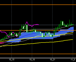 fxEURJPY181210END