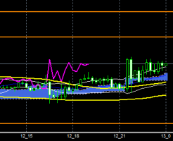 fxEURJPY181212end