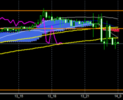 fxEURJPY181213END