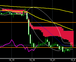 fxEURJPY181214END
