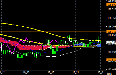 fxEURJPY181218END