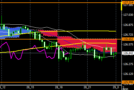 fxEURJPY181228END
