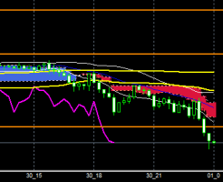 fxEURUSD181130END