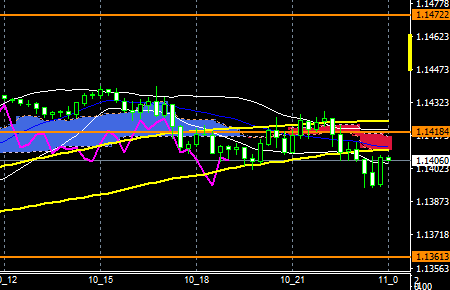 fxEURUSD181210END
