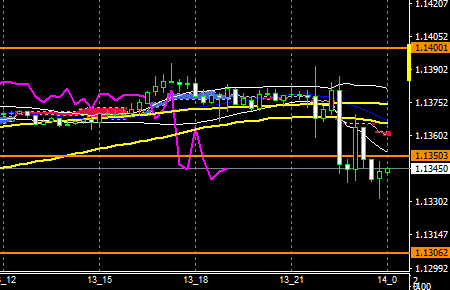 fxEURUSD181213END