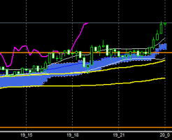 fxEURUSD181219END