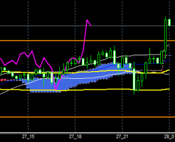 fxEURUSD181227END