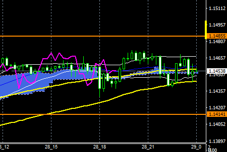 fxEURUSD181228END