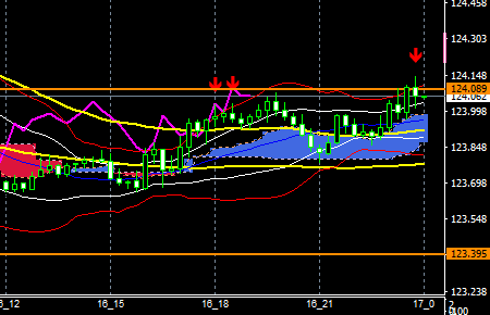fxEURJPY190116end