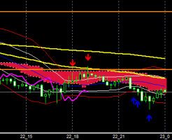 fxEURJPY190122END
